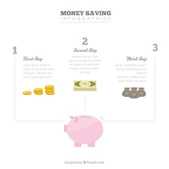 Infographic économiser de l'argent