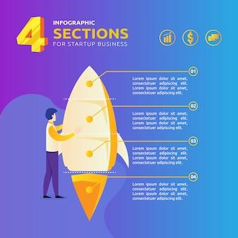 Infographie avec 4 sections pour les nouvelles entreprises