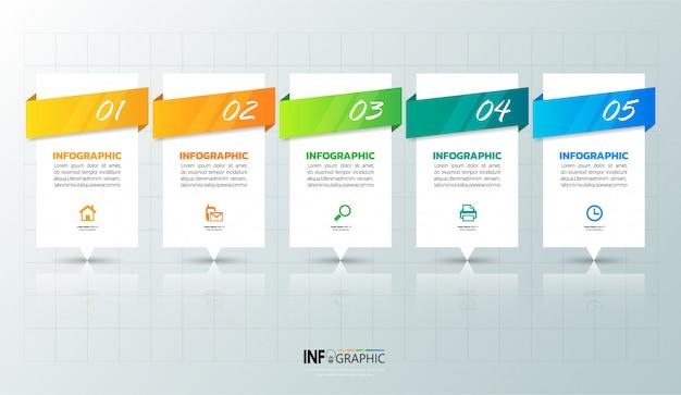 Infographie en 5 étapes