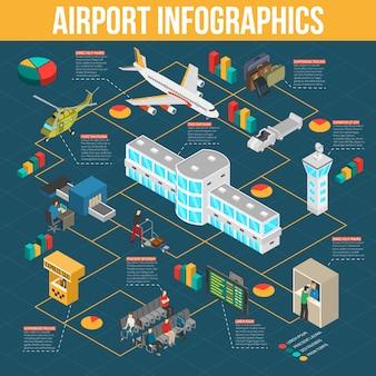 Infographie de l'aéroport isométrique