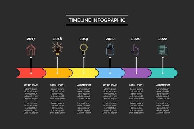 Infographie d'affaires chronologie