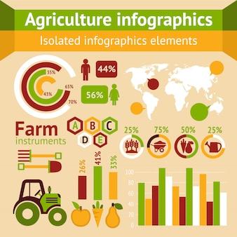 Infographie de l'agriculture