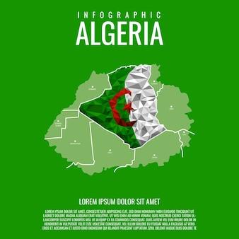 Infographie algérie