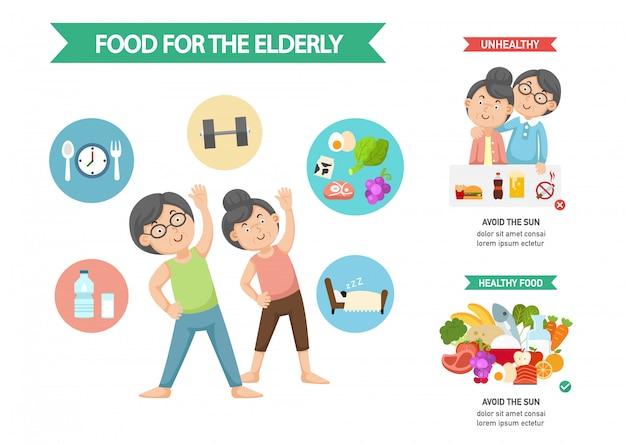 Infographie de l'alimentation pour les personnes âgées
