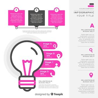 Infographie ampoule