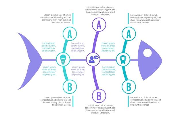 Infographie en arête de poisson au design plat