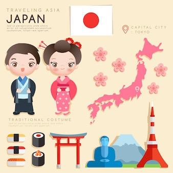 Infographie asiatique avec costume traditionnel et attractions touristiques.
