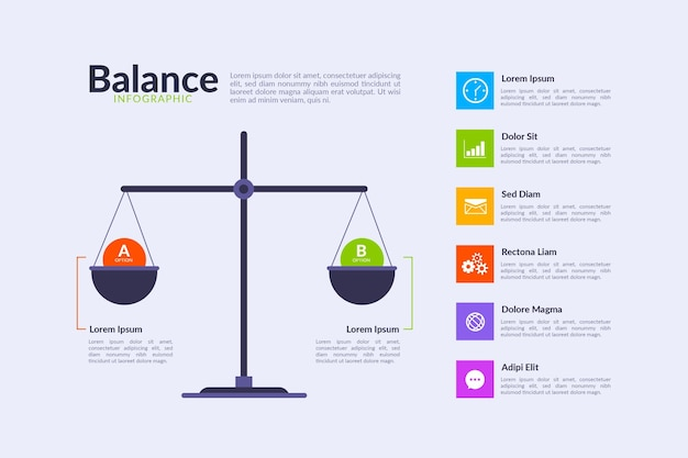 Infographie de balance de modèle de conception plate