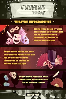 Infographie de bande dessinée de théâtre