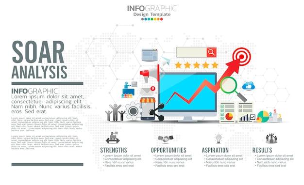 Infographie de bannière soar pour l'analyse commerciale, la force, les opportunités, les aspirations et les résultats.