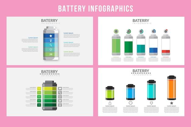 Infographie de la batterie