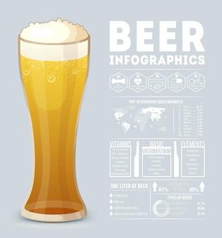 Infographie de la bière dans la conception de style plat