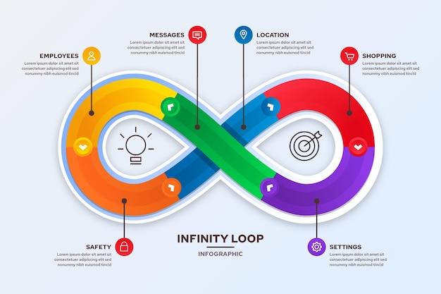 Infographie en boucle infinie