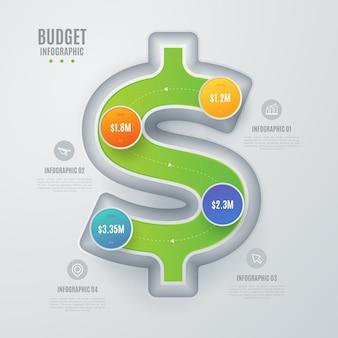 Infographie budgétaire colorée avec des détails