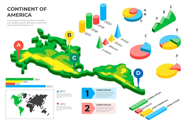 Infographie de carte amérique isométrique