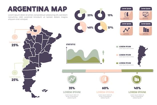 Infographie de la carte de l'argentine dessinée à la main