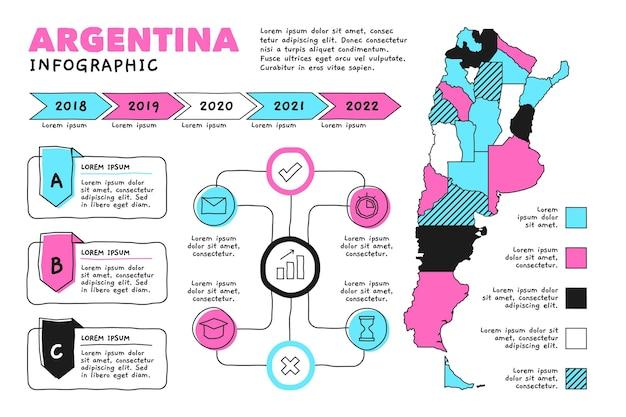 Infographie de carte argentine dessinée à la main