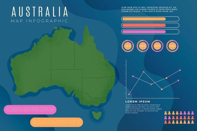Infographie de carte australie dessinée à la main