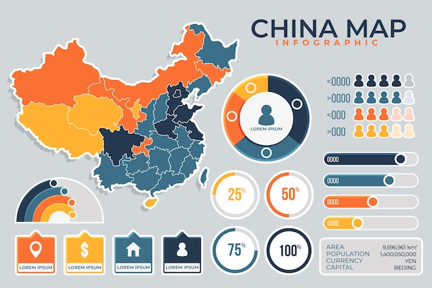 Infographie de la carte de chine colorée au design plat