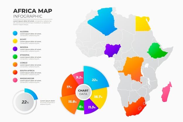 Infographie de carte de dégradé afrique