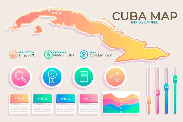 Infographie de carte de dégradé de cuba
