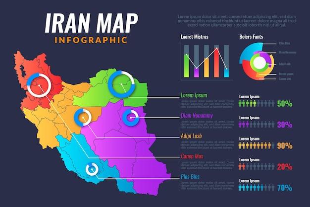 Infographie de carte de dégradé iran avec statistiques