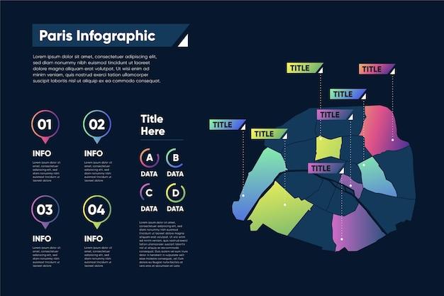 Infographie de la carte dégradé de paris