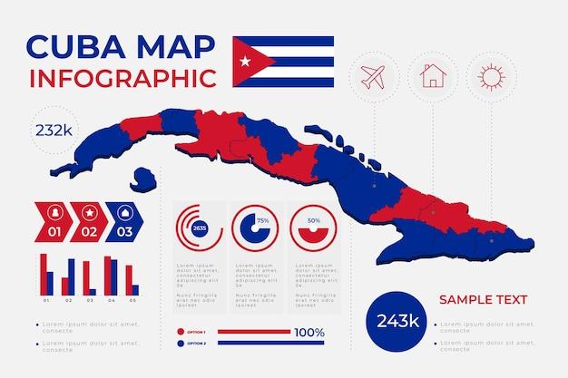 Infographie de carte design plat cuba