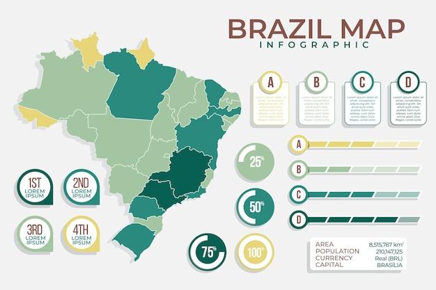 Infographie de la carte du brésil au design plat