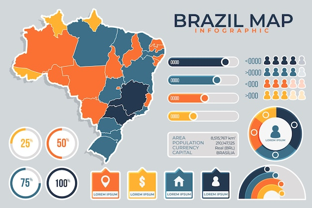 Infographie de la carte du brésil colorée au design plat