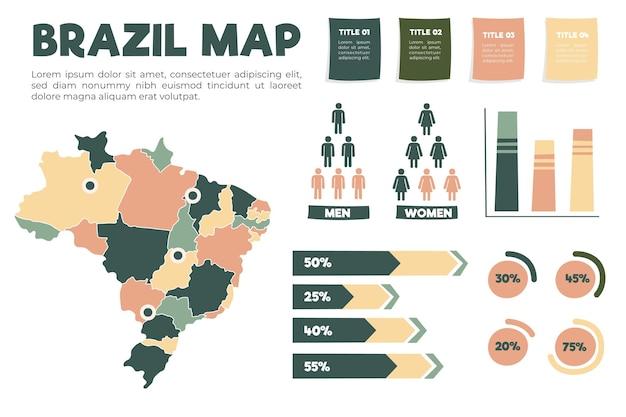 Infographie de carte du brésil dessinés à la main