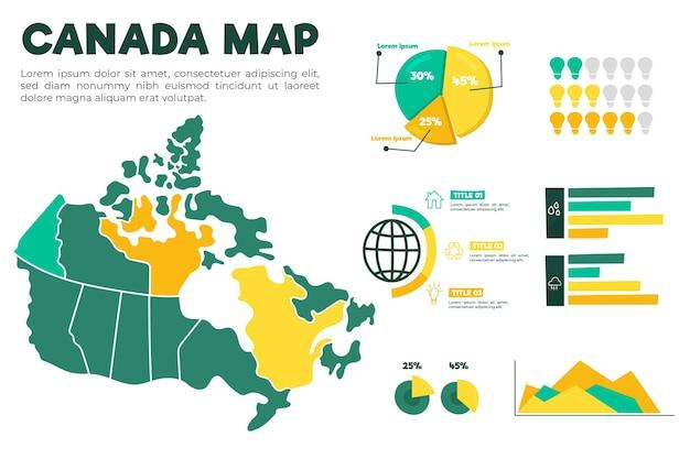 Infographie de carte du canada dessiné à la main