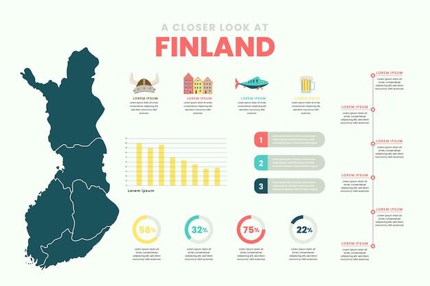 Infographie de carte de finlande dessinée à la main