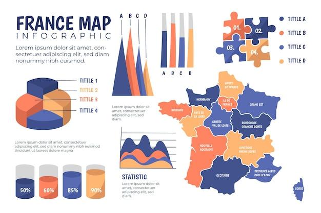 Infographie de carte de france dessinée à la main