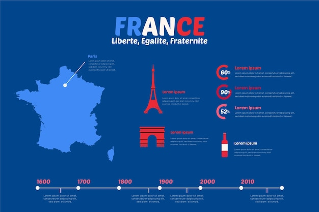 Infographie de carte de france dessinée à la main