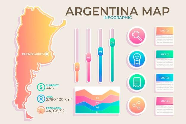 Infographie de carte de gradient argentine