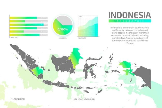 Infographie de carte de gradient indonésien
