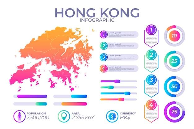 Infographie de la carte de hong kong dégradé