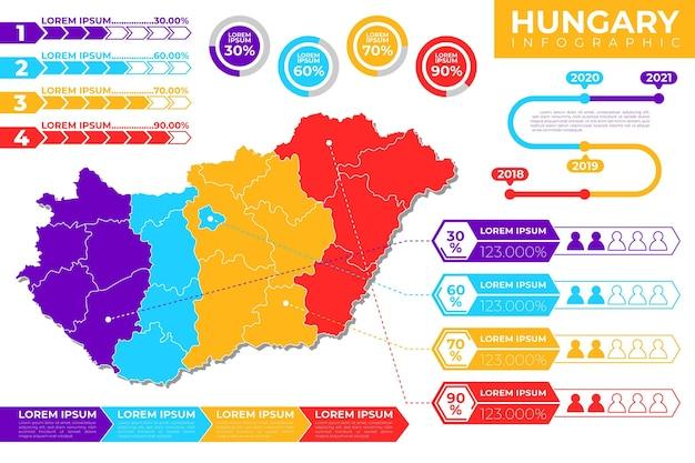 Infographie de la carte de la hongrie