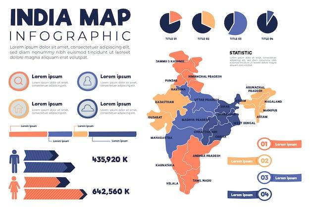 Infographie de carte de l'inde dessinée à la main