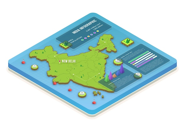 Infographie de la carte de l'inde isométrique