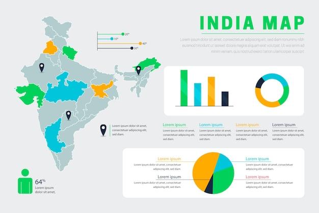 Infographie de la carte de l'inde plate