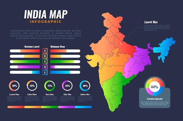 Infographie de la carte de l & # 39; inde de style dégradé