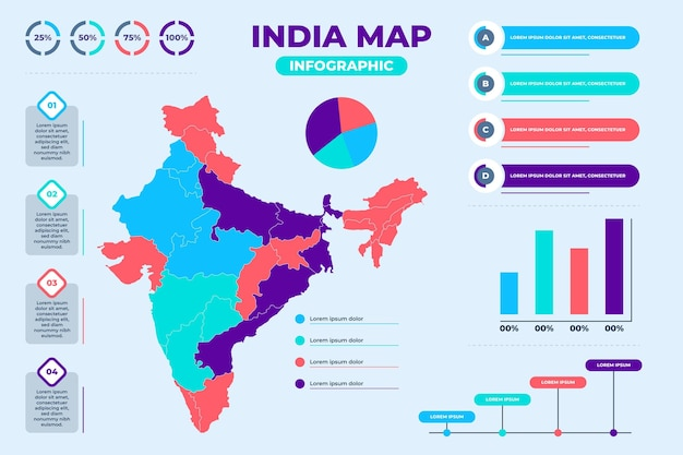 Infographie de la carte de l'inde