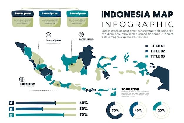 Infographie de carte indonésie dessinée à la main