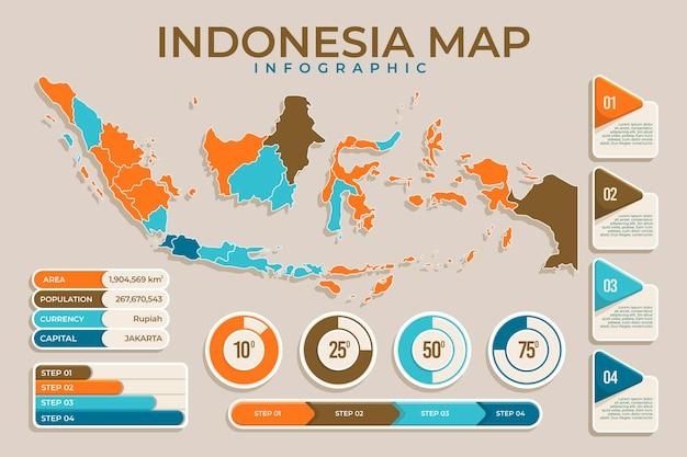 Infographie de la carte de l'indonésie