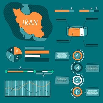 Infographie de carte iran dessinée à la main