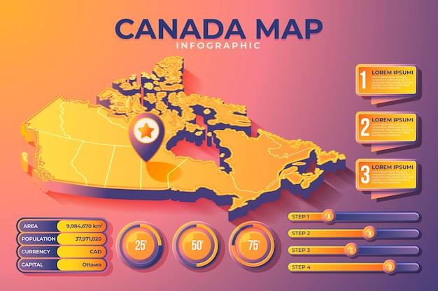 Infographie de la carte isisométrique du canada