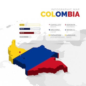 Infographie de la carte isométrique de la colombie