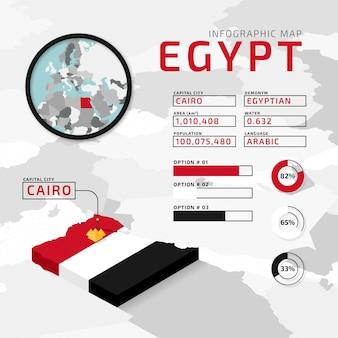 Infographie de la carte isométrique egypte